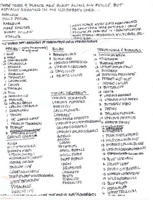 list of plant species in my yard
